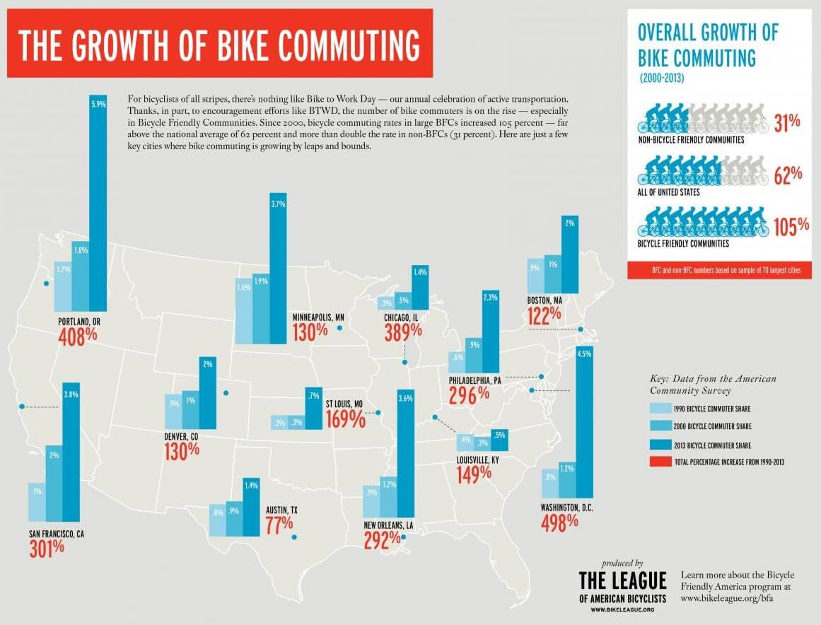 National Bike Month - eTags