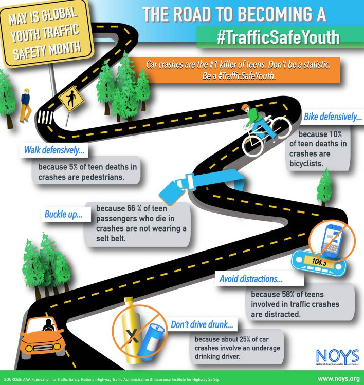 global youth traffic safety month infographic. Black Bedroom Furniture Sets. Home Design Ideas